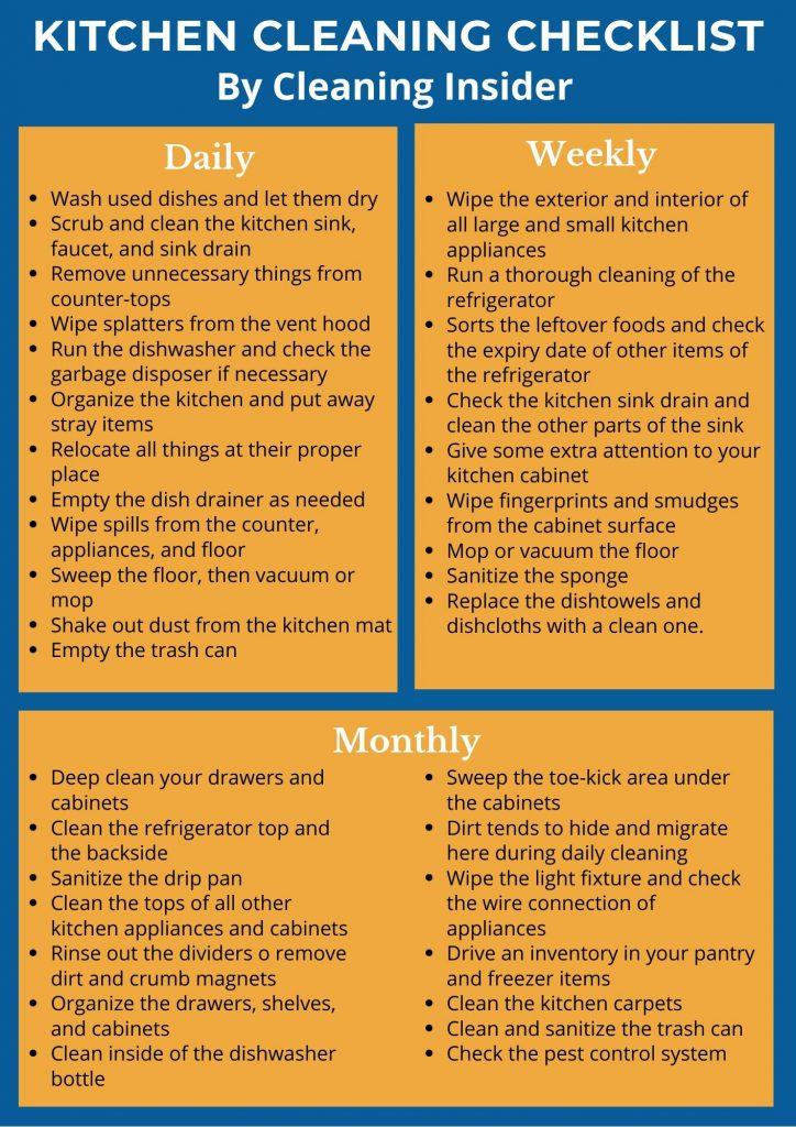 deep kitchen cleaning checklist