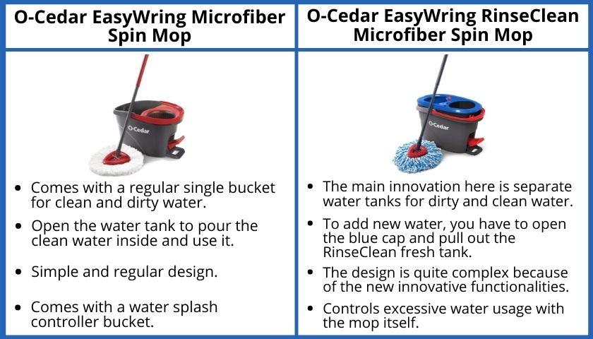 O-Cedar EasyWring VS O-Cedar EasyWring RinseClean